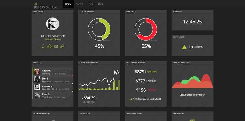 Blok Halaman Tunggal Bootstrap Admin Theme Kit UI Gratis