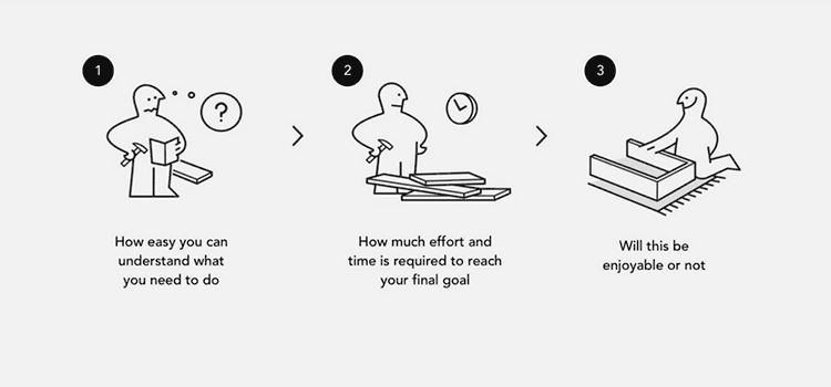How to simplify your design