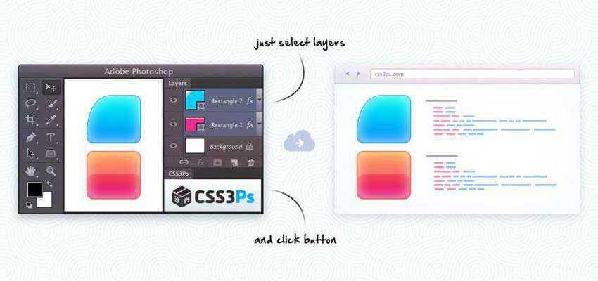 CSS3Ps Plugin Extension