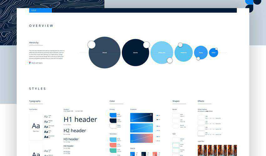 Design System UI Styleguide free figma kit