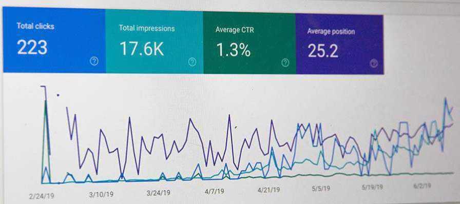 A website analytics graph.