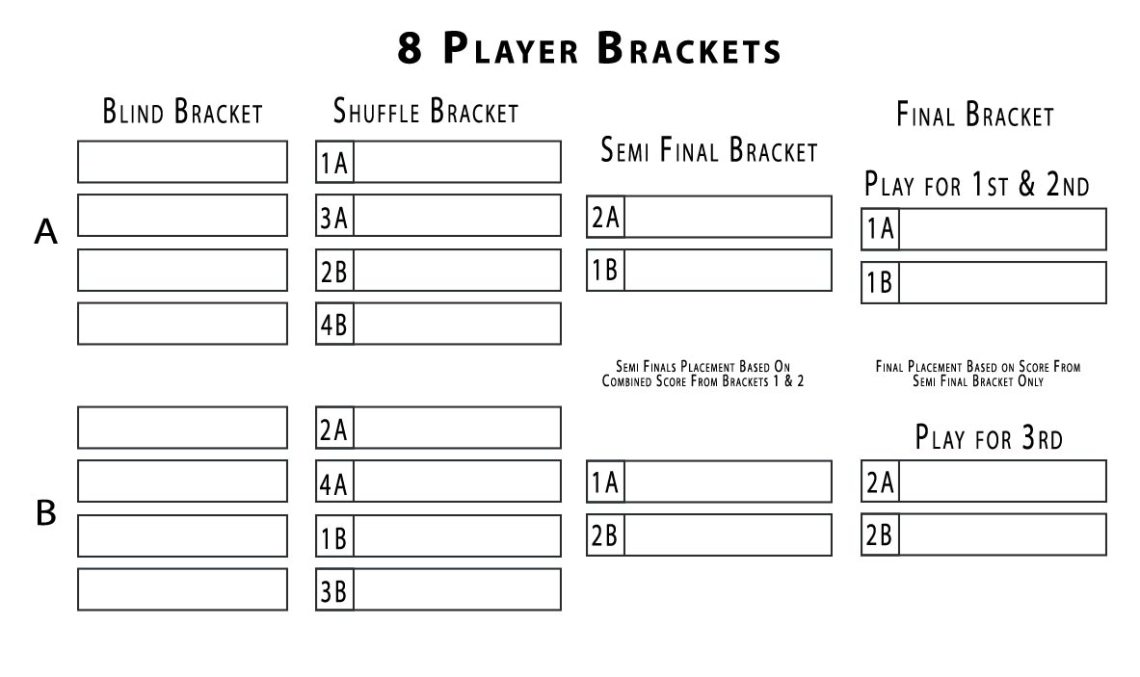 8 player golden tee bracket