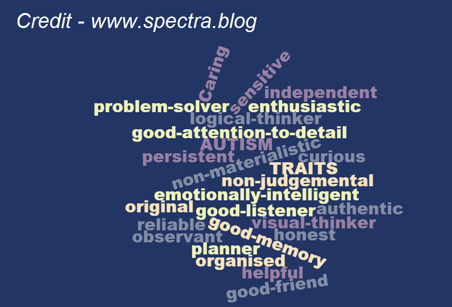 What is autism? Spectra.Blog explores the definition for autism spectrum disorder / condition (ASD / ASC)