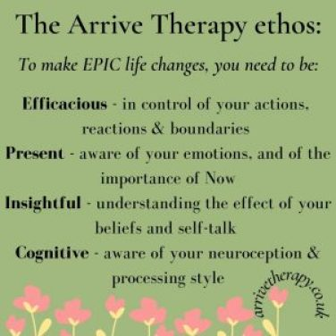 Green graphic stating - Efficacious - in control of your actions, reactions & boundaries Present - aware of your emotions, and of the importance of Now Insightful - understanding the effect of your beliefs and self-talk Cognitive - aware of your neuroception & processing style