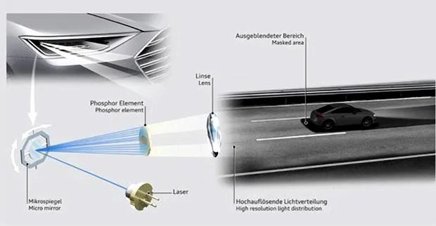 Imagen de Audi tomada de spectrum.ieee.org