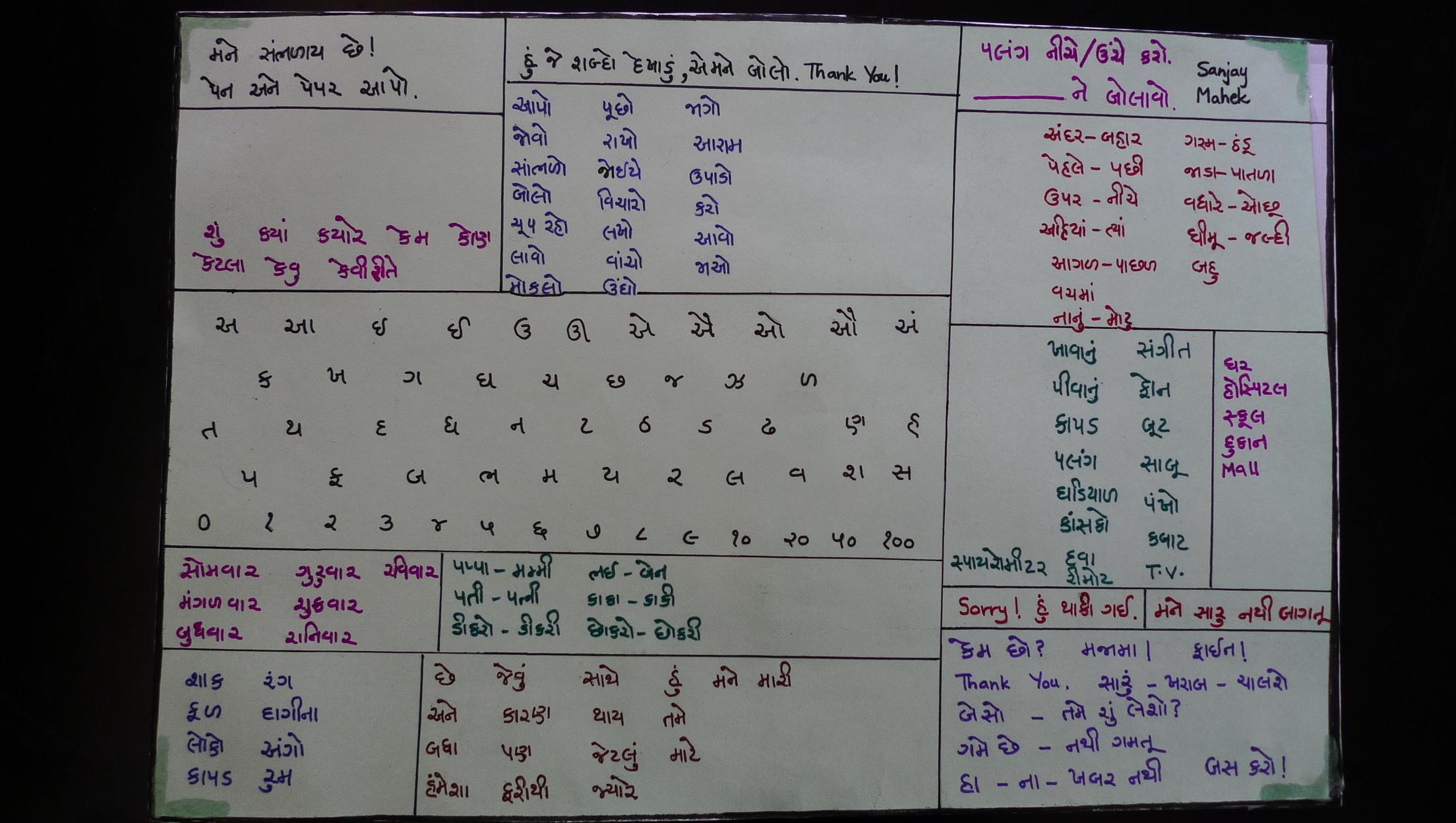 Communication Boards Samples