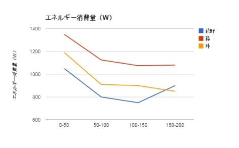 graph1_energy_W