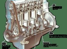 Basic Engine Parts