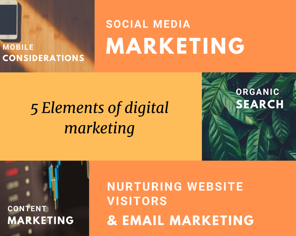 Elements of Digital Marketing
