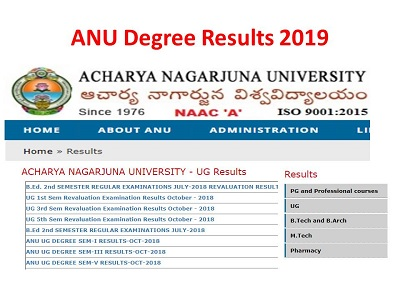 ANU Degree Results 2019 2nd 4th 6th Sem(Announced)UG 1st 2nd 3rd