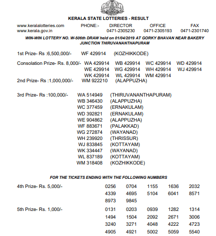 Kerala State Lottery Win Win W-508 Results Today 15 04 2019 Released