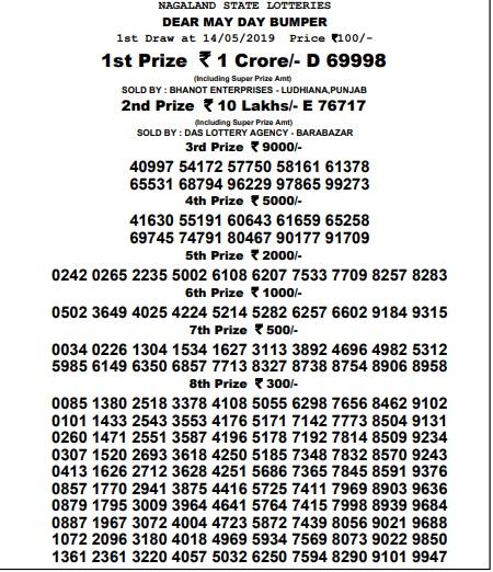 Nagaland Lottery Dear May Day Bumper Results 2019 14-05-2019