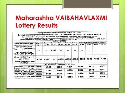 Maharashtra State Lottery Result 26-07-2019 Today @4 15 PM VAIBHAV