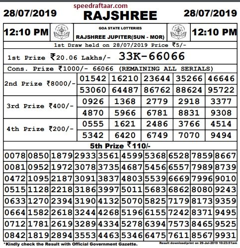 Goa Lottery Rajshree JUPITER Results 08/09/2019(Available