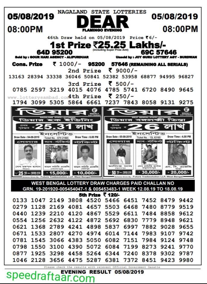 Nagaland Lottery Dear Flamingo Results 05/08/2019 Released Now