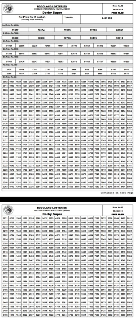 Assam Bodoland Lottery Derby Super Results 29-08-2019