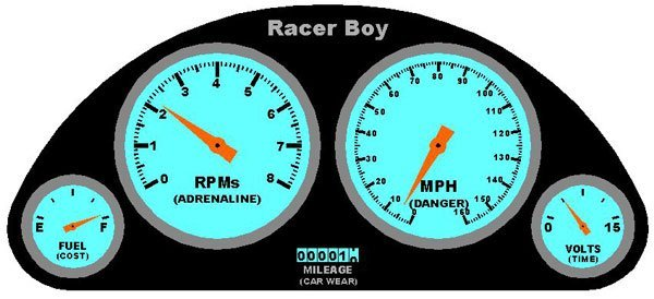 Racer-Boy-Gauge-Slot-Car