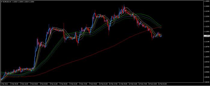 eurusd 500 punktów od paniki   wtorek na rynkach