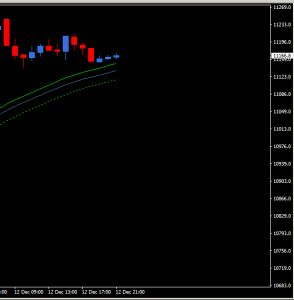 dax futures h1.png