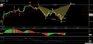 DE30EUR - Primary Analysis - Aug-22 0854 AM (1 hour).png