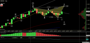 EURUSD - Primary Analysis - Aug-21 1950 PM (1 day).png