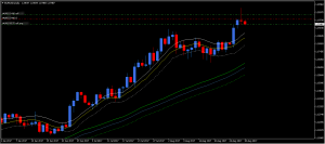 eurusd-sell.png
