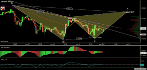 GBPUSD - Primary Analysis - Oct-02 0040 AM (1 hour).png