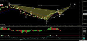 XAGUSD - Primary Analysis - Oct-18 0849 AM (4 hour).png