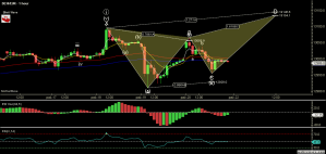 DE30EUR - Primary Analysis - Oct-22 2344 PM (1 hour).png