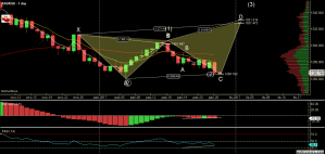 XAUUSD - Primary Analysis - Oct-27 0814 AM (1 day).png
