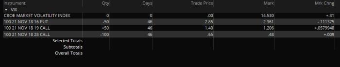 pozycje S&P 500 i E mini S&P 500 Futures   technicznie II