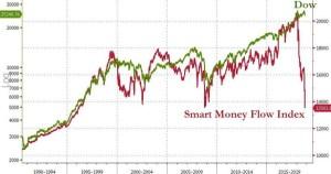 smartmoneyflowindex.jpg