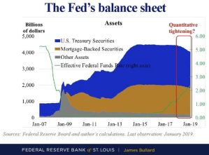 FED Balance Sheet.jpg