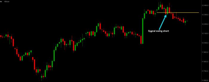 dax swing Euforia i irracjonalność na rynkach