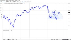 SP500 21.08.png