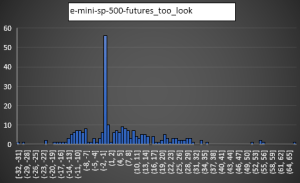 emini_distribution_bin_eq1.PNG