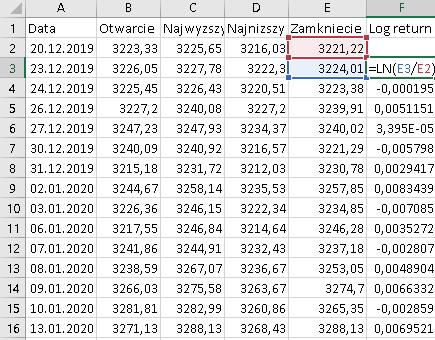 ln spx Zmienność zrealizowana   kalkulacja