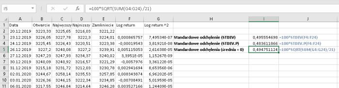 spx drv Zmienność zrealizowana   kalkulacja