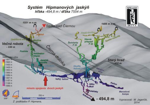 8 Systém Hipmanových jaskýň