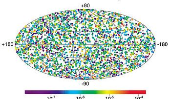 Positions on the sky of all gamma-ray bursts d...