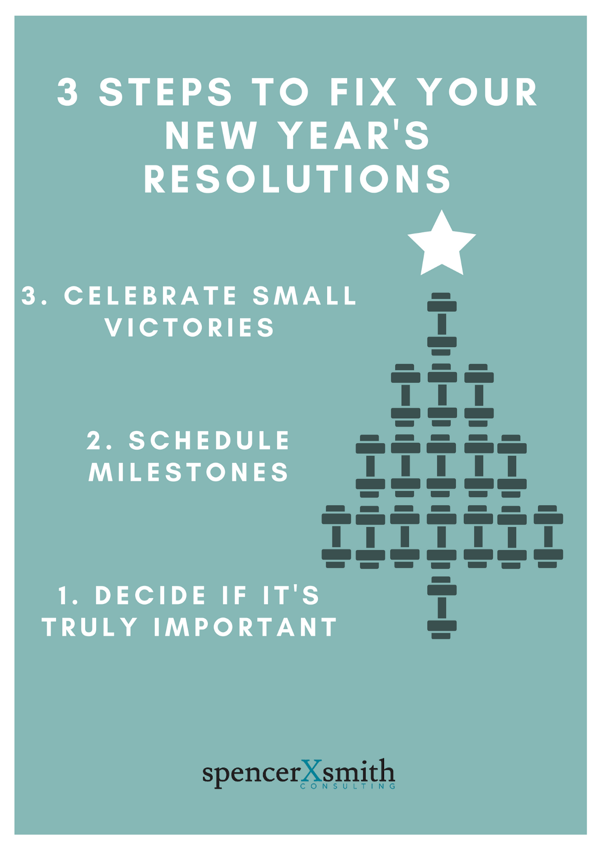 3 steps to fix your new year's resolutions