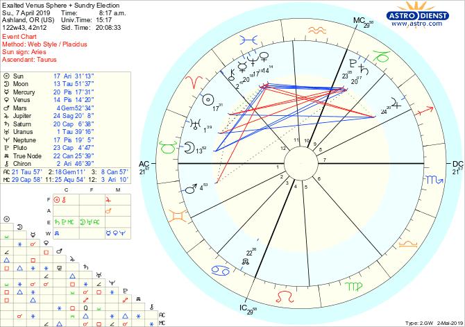 Exalted Venus Pendant + Ring Talismans | Sphere + Sundry