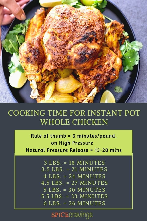 A table of cooking time of Whole Chicken in an Instant Pot