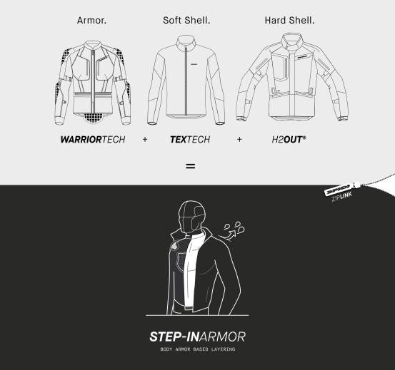 SPIDI Step-In Armor: 1 jacket 3 Layers