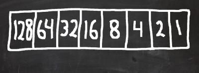 Hva ett-tallene representerer avhenger av posisjonen.