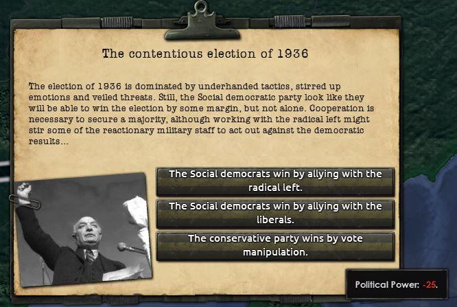 Valgets kvaler. Men vi kan ikke gi fra oss makten til ekle sosialister heller.