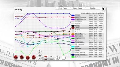 Dette bildet er fra Democracy 3. Det er mulig du skal være litt over gjennomsnittet glad i grafer for å sette pris på denne serien.