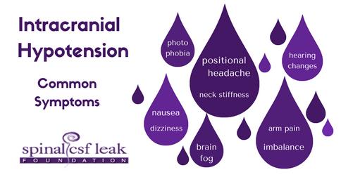 common symptoms-
