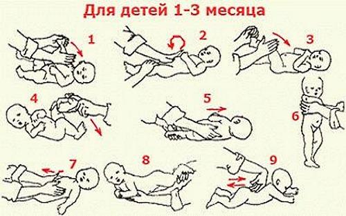 Как и для чего делают массаж шеи грудничку