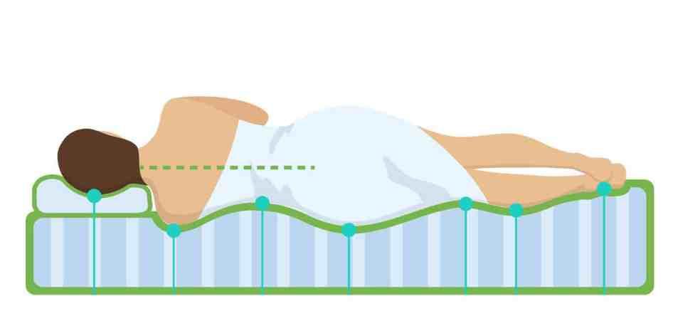 position-correcte-pour-dormir-sur-le-côté---spin-dynamic